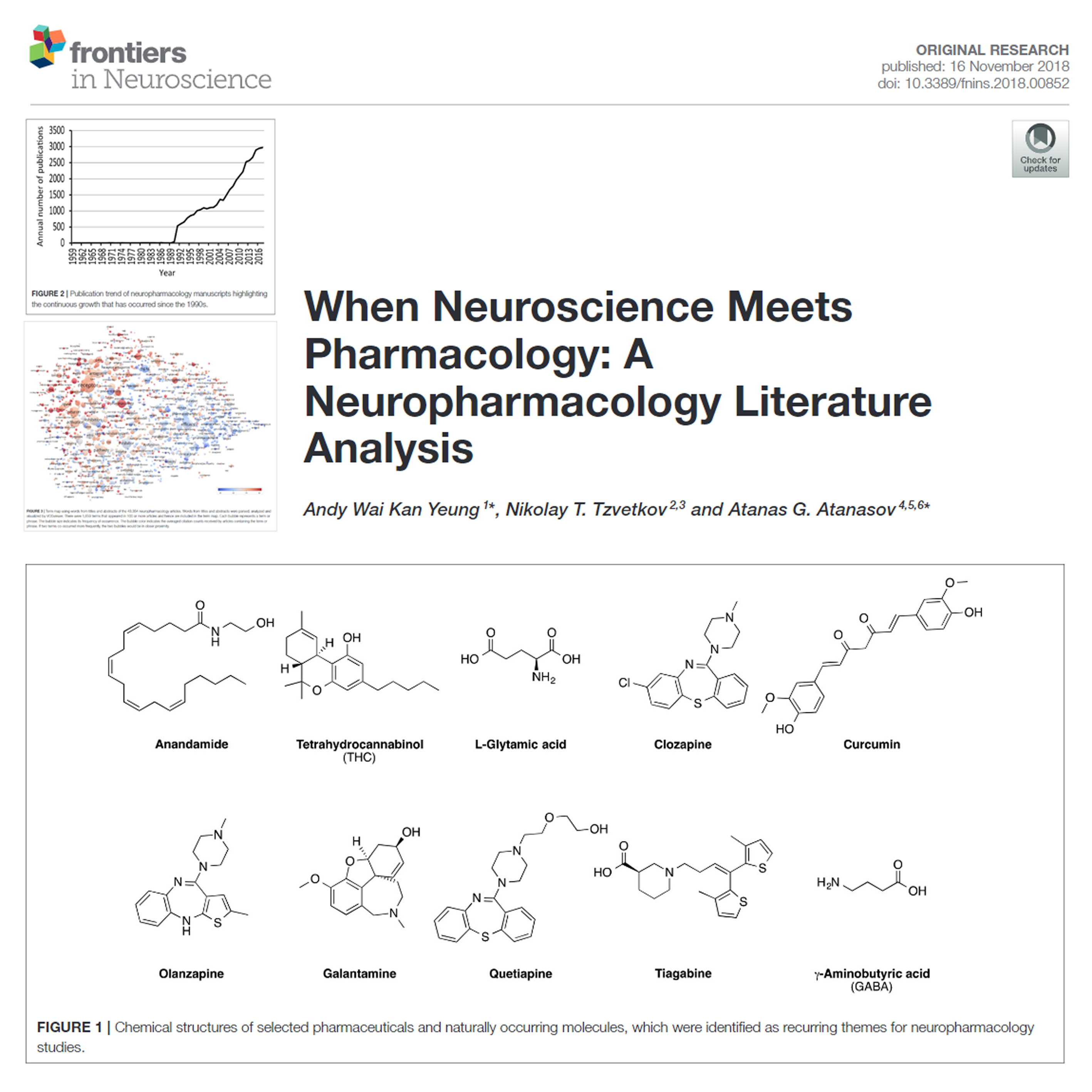 When Neuroscience Meets Pharmacology: A Neuropharmacology Literature Analysis