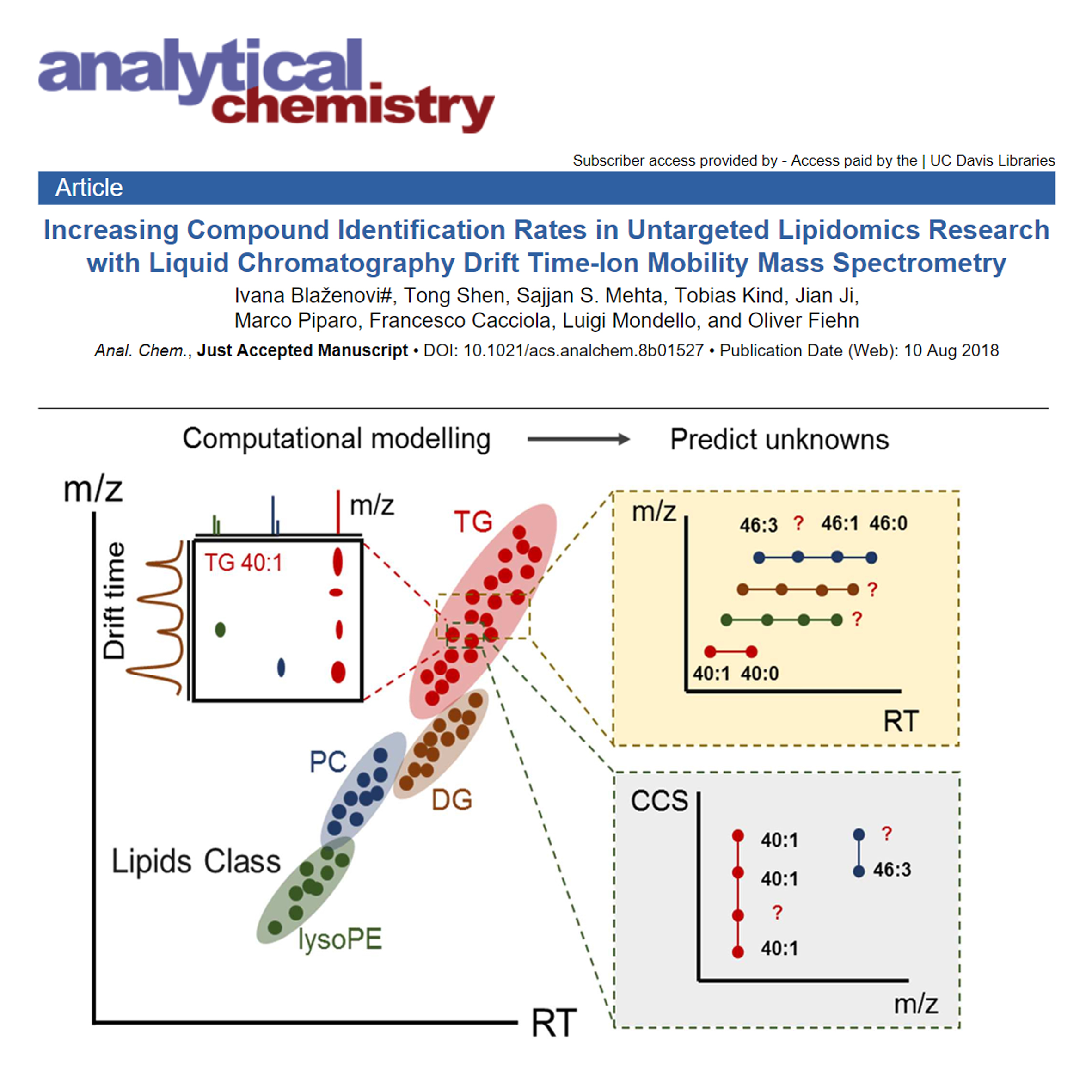Increasing Compound Identification Rates in Untargeted Lipidomics Research with Liquid Chromatography Drift Time-Ion Mobility Mass Spectrometry